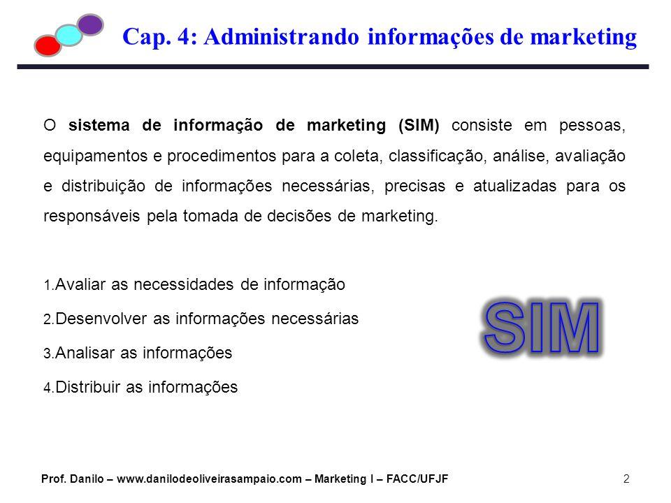 Cap. 4: Administrando informações de marketing