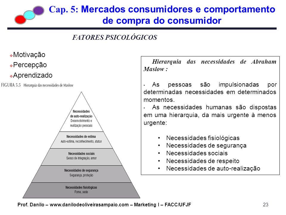 Cap. 5: Mercados consumidores e comportamento de compra do consumidor