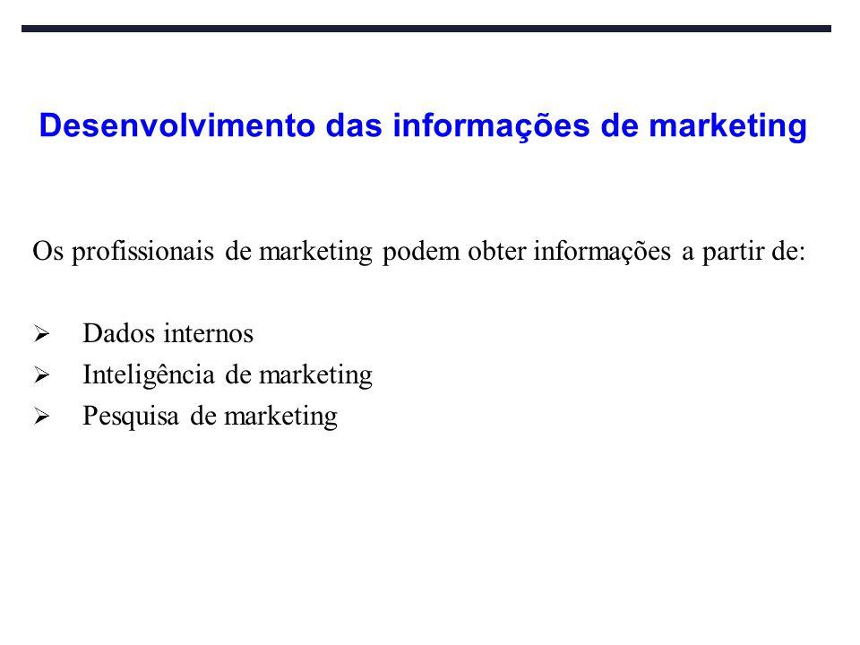 Desenvolvimento das informações de marketing