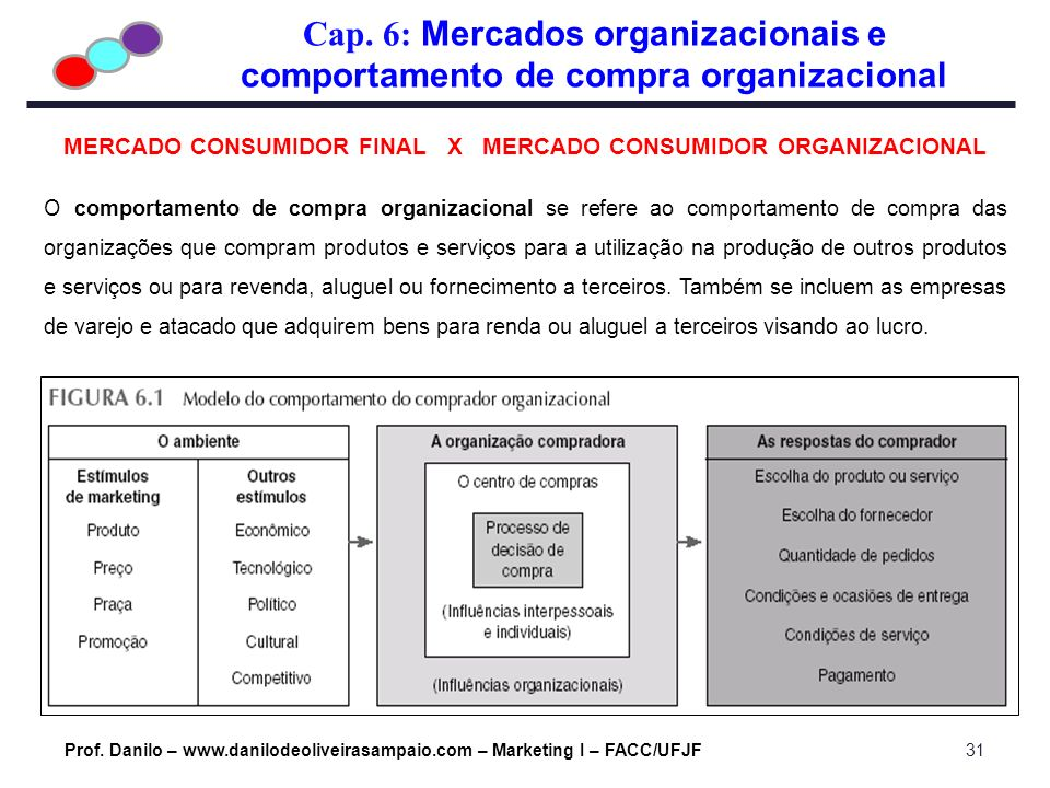 MERCADO CONSUMIDOR FINAL X MERCADO CONSUMIDOR ORGANIZACIONAL