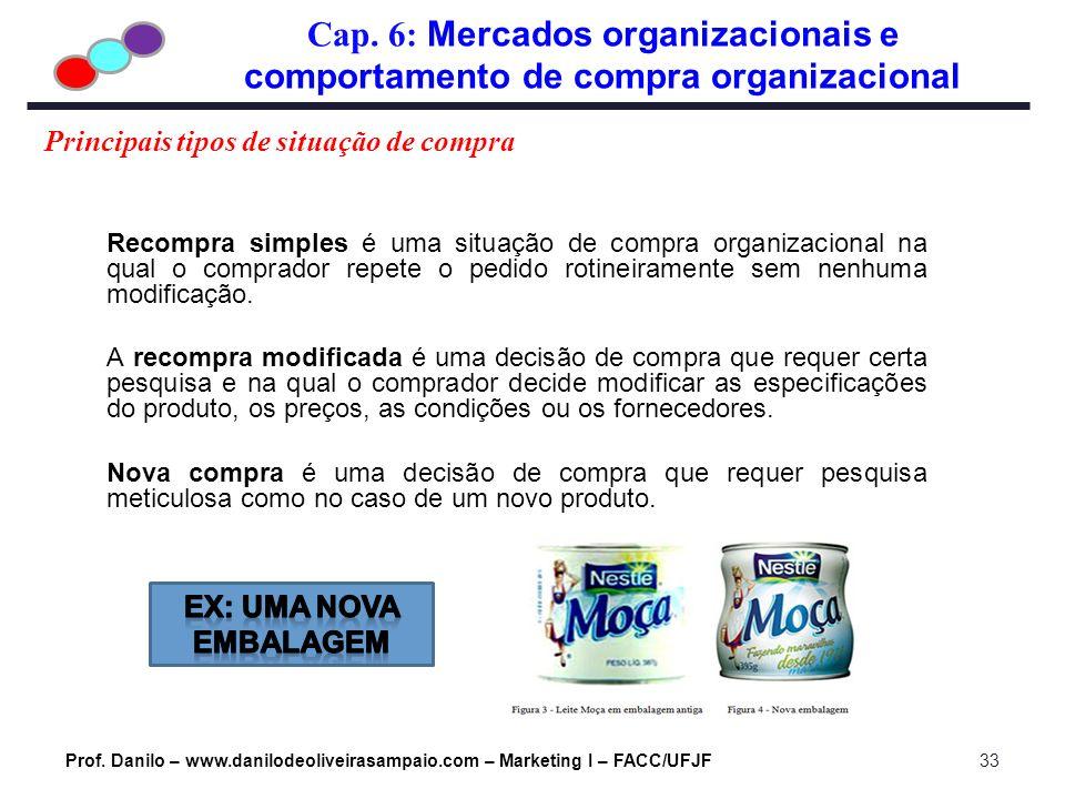 Cap. 6: Mercados organizacionais e comportamento de compra organizacional