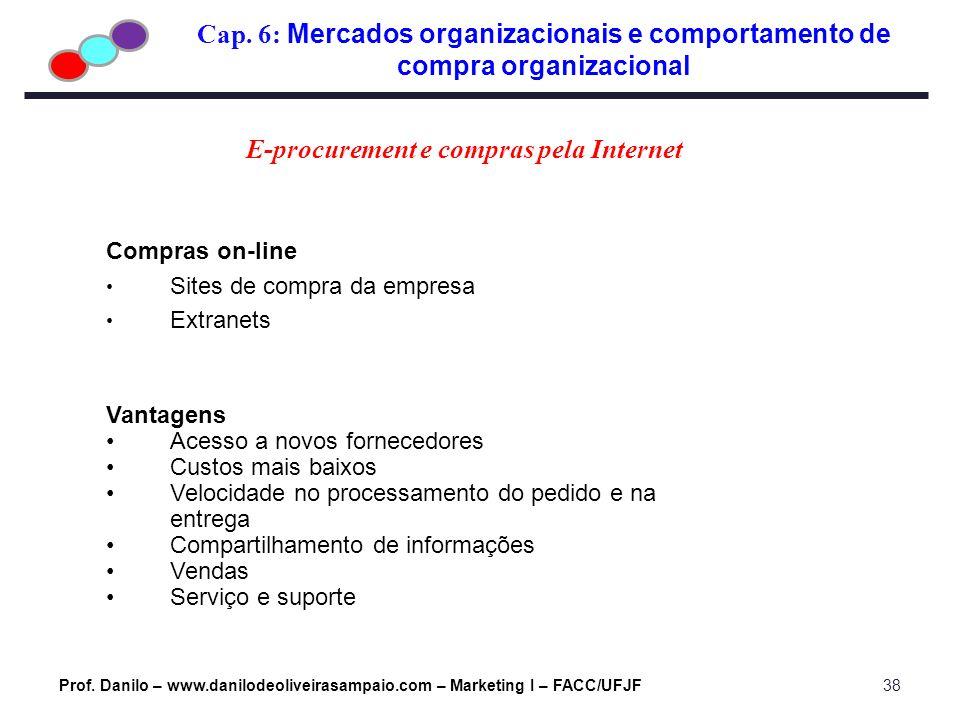 E-procurement e compras pela Internet