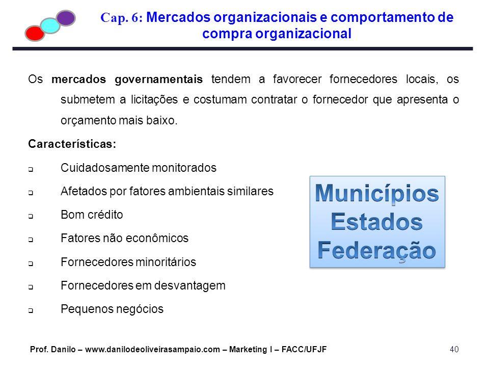 Municípios Estados Federação