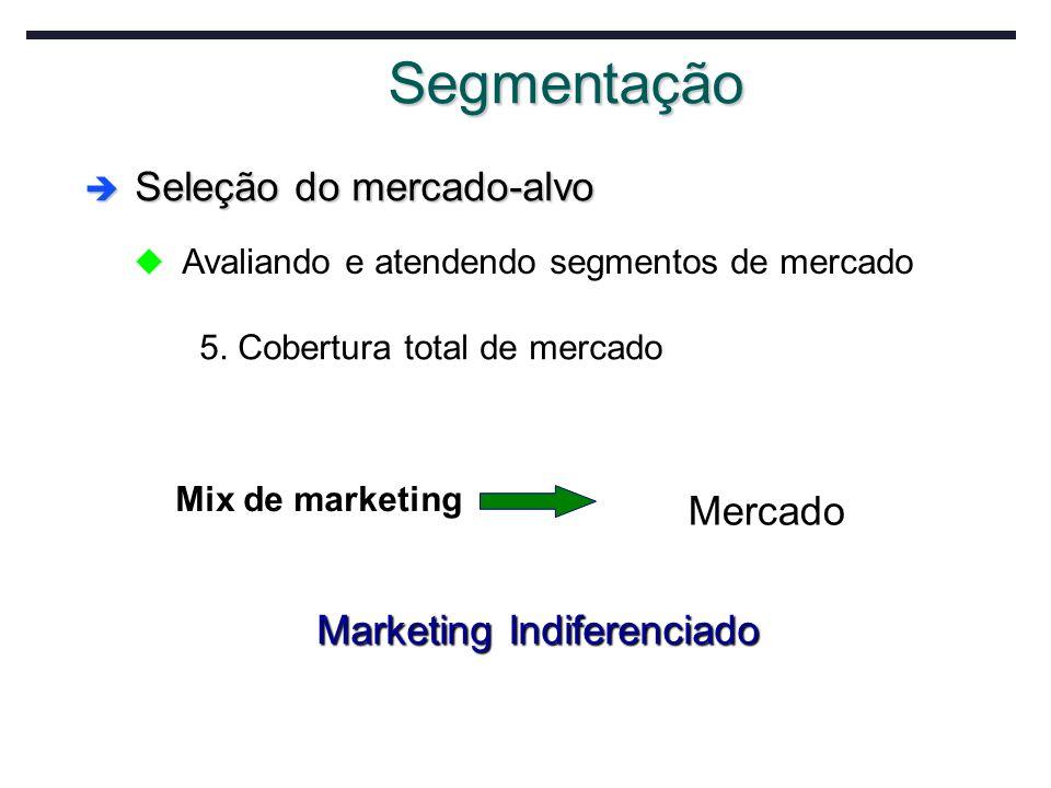 Segmentação Seleção do mercado-alvo Mercado Marketing Indiferenciado