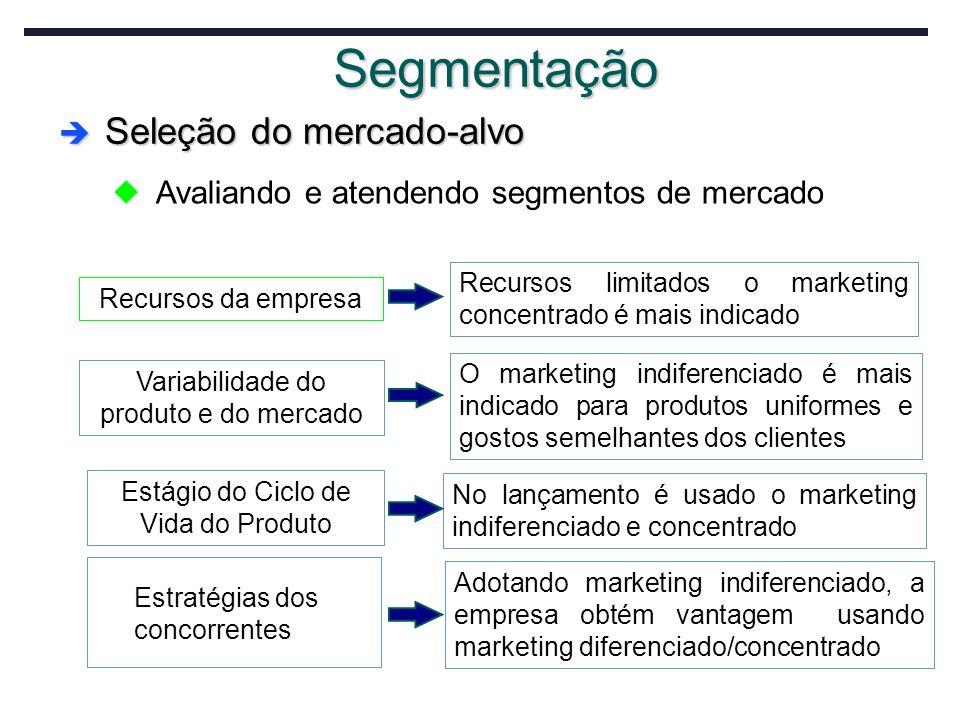 Segmentação Seleção do mercado-alvo
