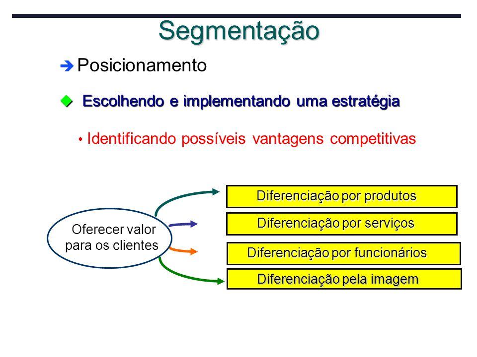 Segmentação Posicionamento Escolhendo e implementando uma estratégia