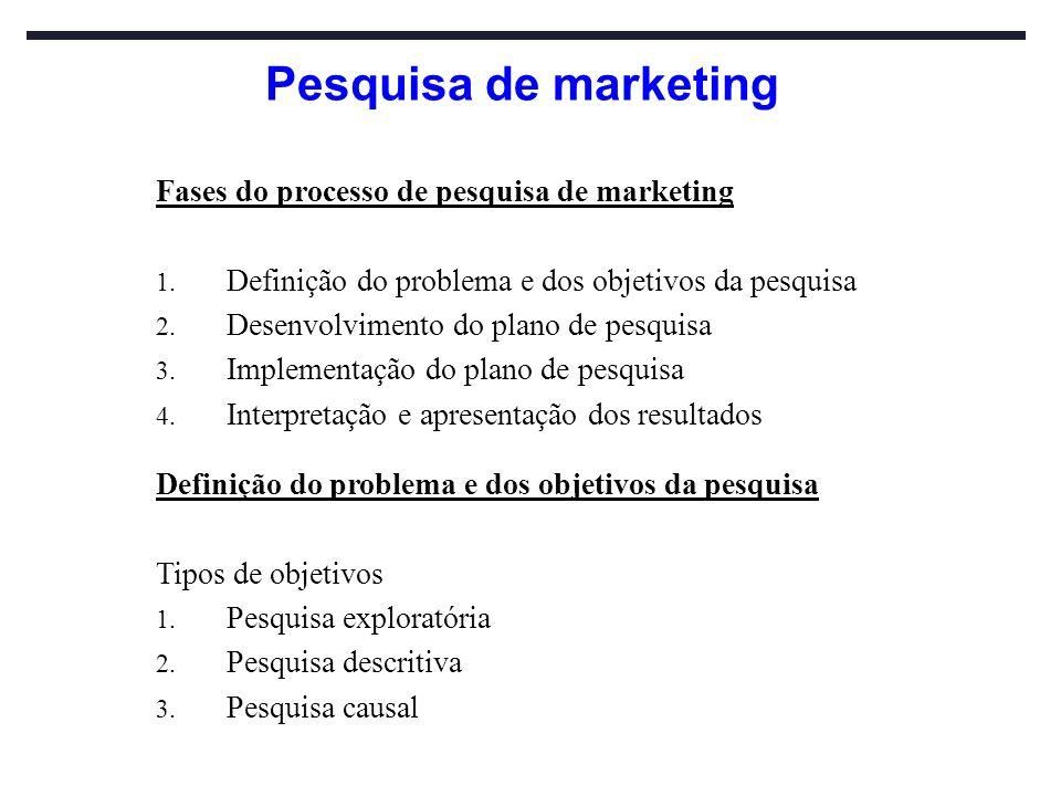 Pesquisa de marketing Fases do processo de pesquisa de marketing