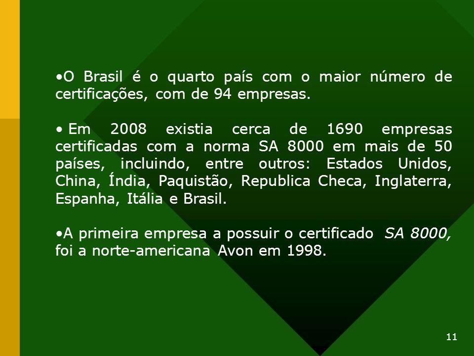 O Brasil é o quarto país com o maior número de certificações, com de 94 empresas.