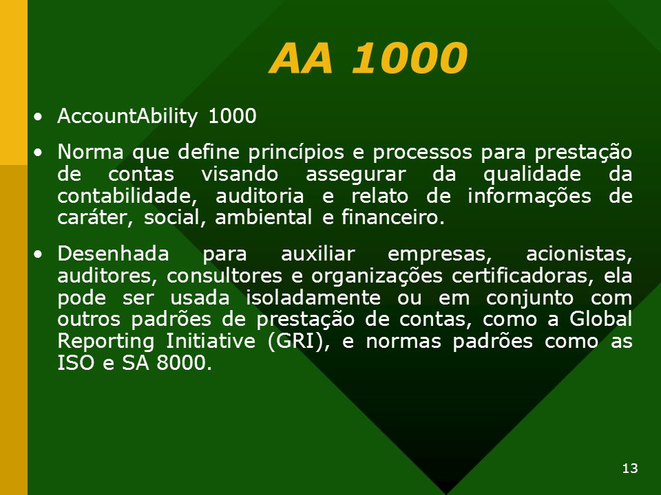 AA 1000 AccountAbility 1000.