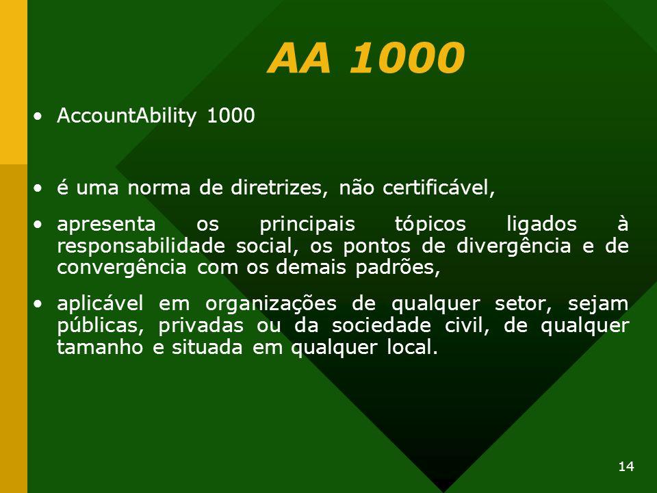 AA 1000 AccountAbility 1000. é uma norma de diretrizes, não certificável,