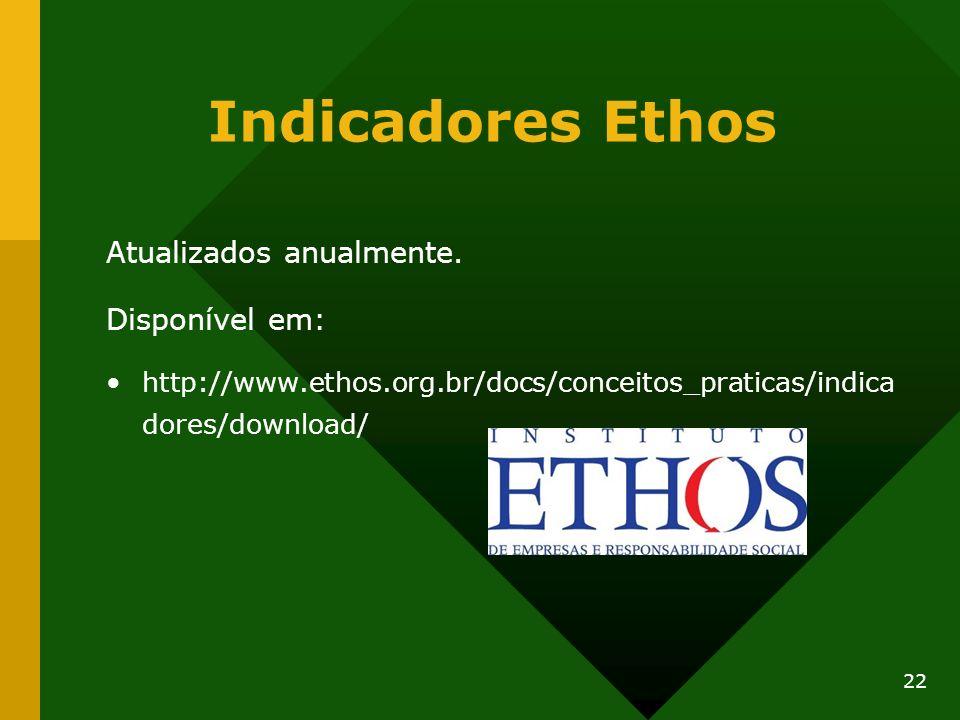 Indicadores Ethos Atualizados anualmente. Disponível em: