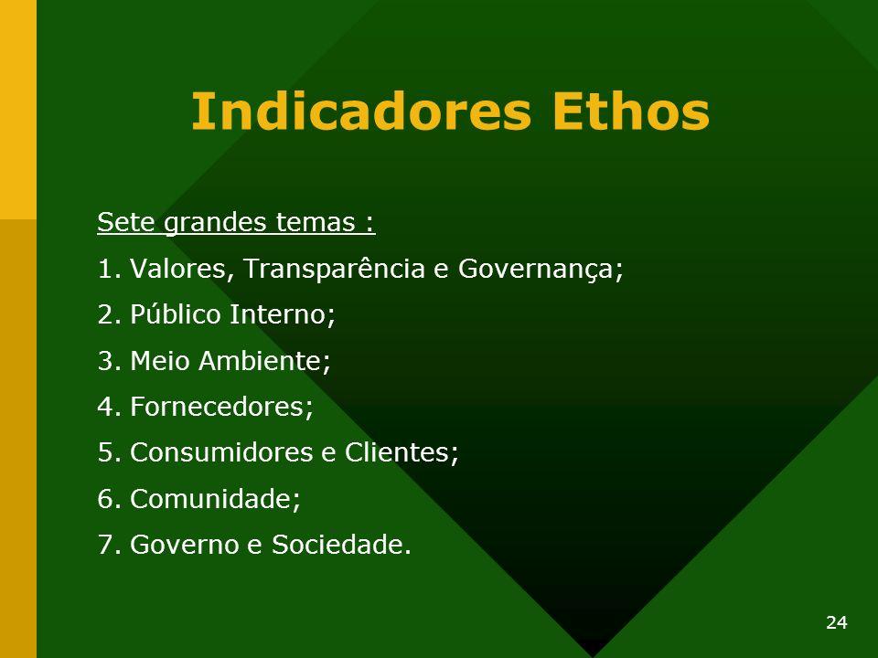 Indicadores Ethos Sete grandes temas :