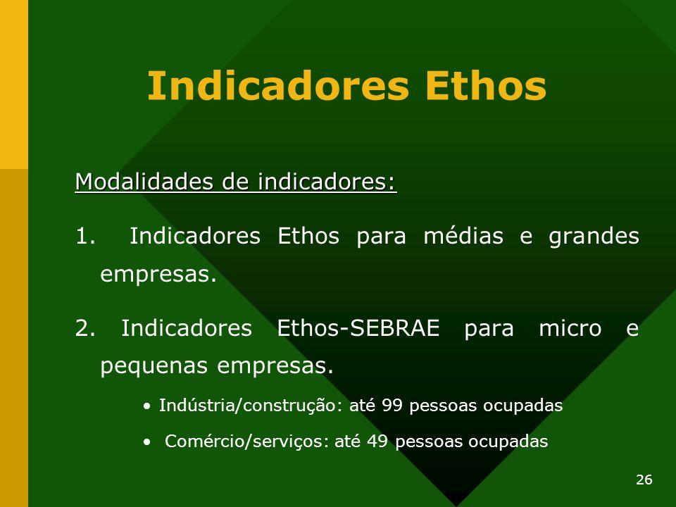 Indicadores Ethos Modalidades de indicadores: