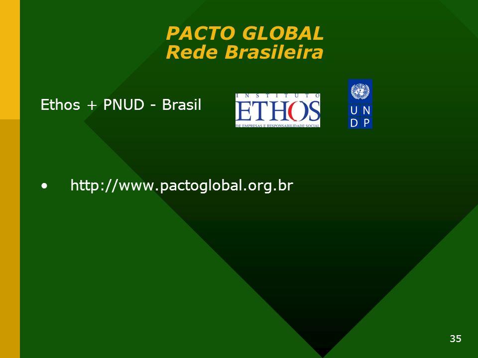 PACTO GLOBAL Rede Brasileira