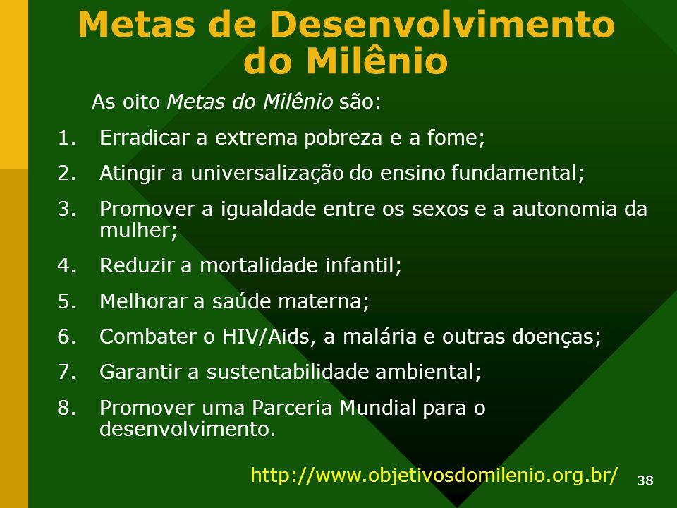 Metas de Desenvolvimento do Milênio