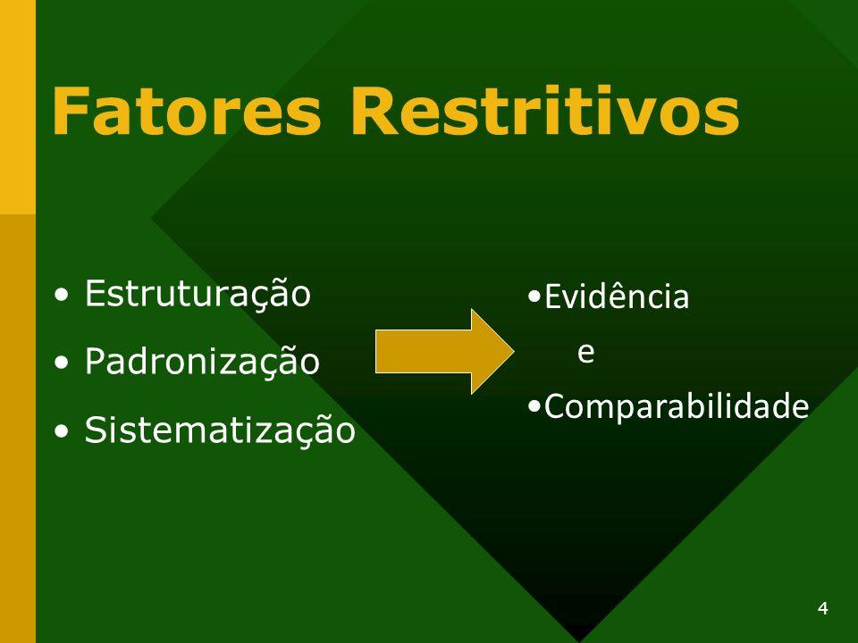 Fatores Restritivos Evidência e Comparabilidade Estruturação