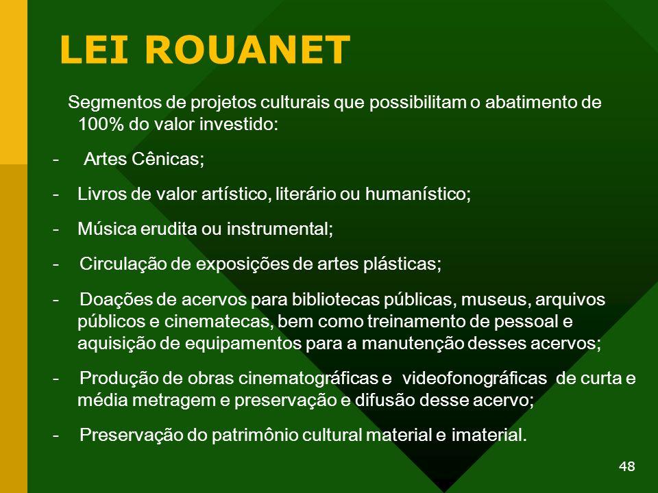 LEI ROUANET Segmentos de projetos culturais que possibilitam o abatimento de 100% do valor investido: