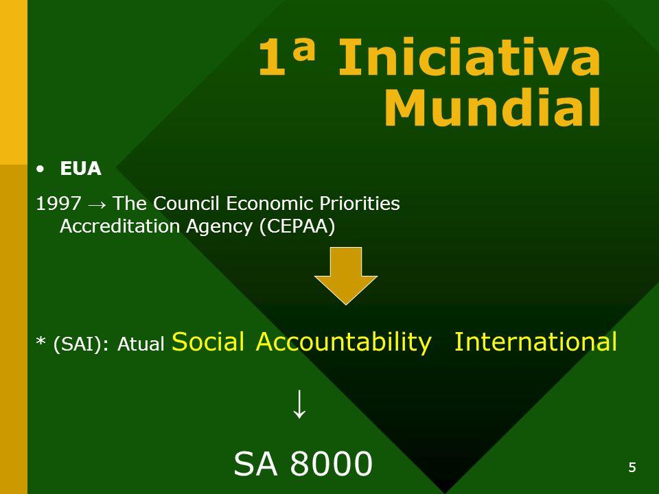 1ª Iniciativa Mundial SA 8000 EUA