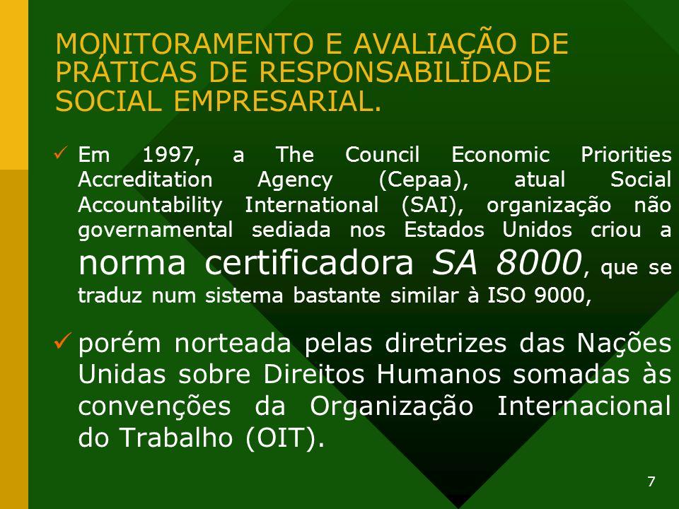 MONITORAMENTO E AVALIAÇÃO DE PRÁTICAS DE RESPONSABILIDADE SOCIAL EMPRESARIAL.