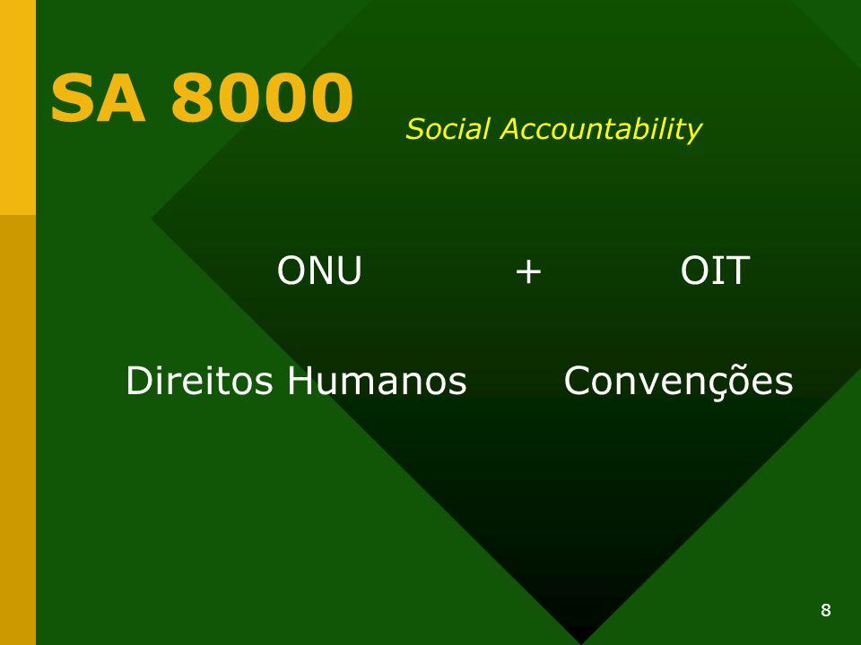 ONU + OIT Direitos Humanos Convenções