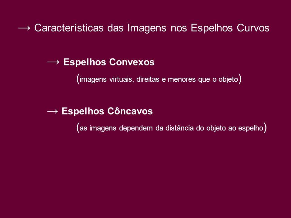 → Características das Imagens nos Espelhos Curvos → Espelhos Convexos