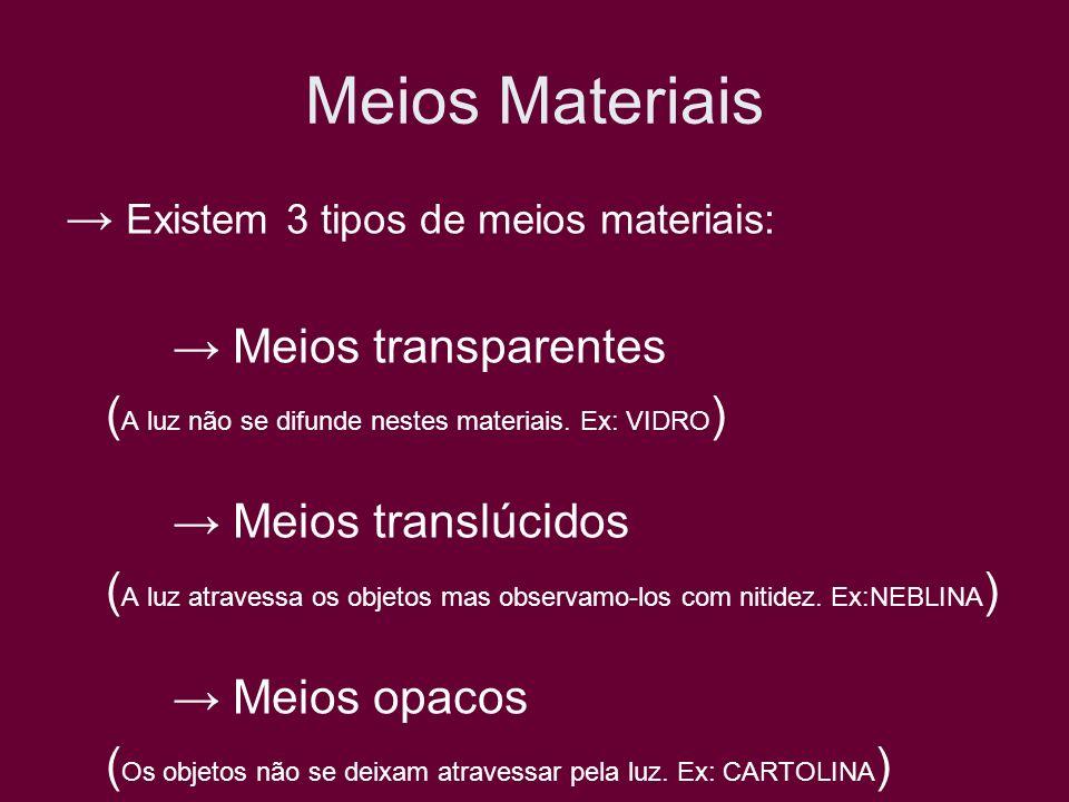 Meios Materiais → Existem 3 tipos de meios materiais: