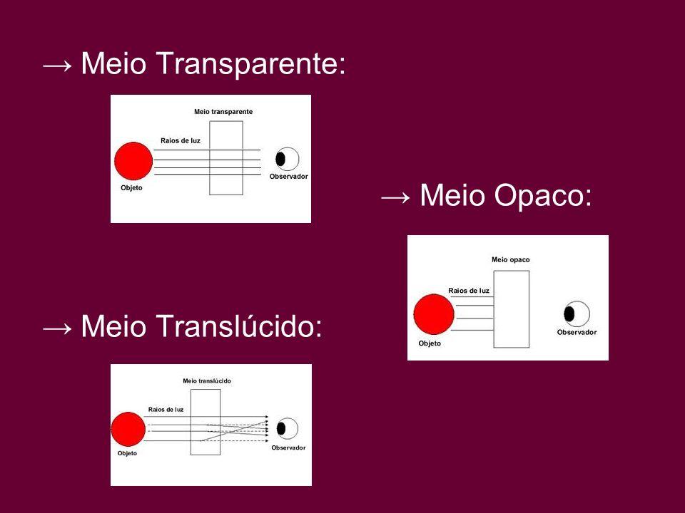 → Meio Transparente: → Meio Opaco: → Meio Translúcido: