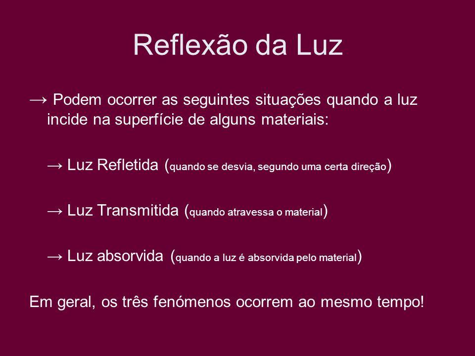 Reflexão da Luz → Podem ocorrer as seguintes situações quando a luz incide na superfície de alguns materiais: