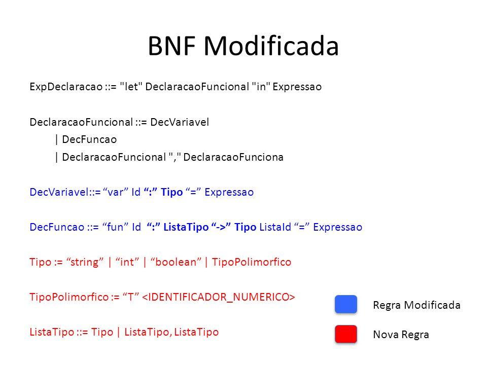 BNF Modificada ExpDeclaracao ::= let DeclaracaoFuncional in Expressao. DeclaracaoFuncional ::= DecVariavel.