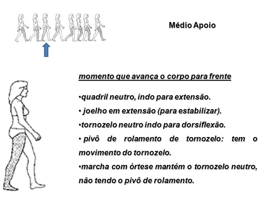 Médio Apoio momento que avança o corpo para frente. quadril neutro, indo para extensão. joelho em extensão (para estabilizar).