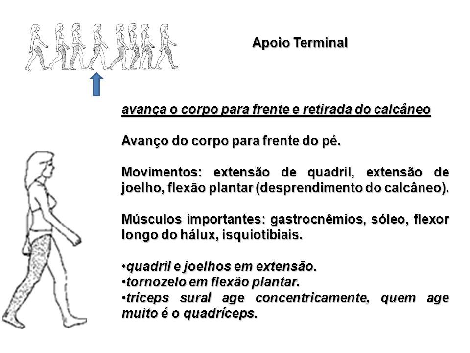 Apoio Terminal avança o corpo para frente e retirada do calcâneo. Avanço do corpo para frente do pé.