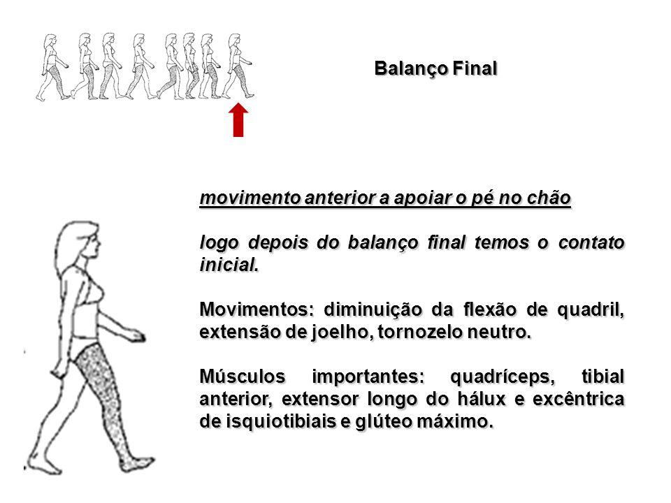 Balanço Final movimento anterior a apoiar o pé no chão. logo depois do balanço final temos o contato inicial.