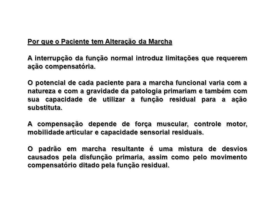 Por que o Paciente tem Alteração da Marcha