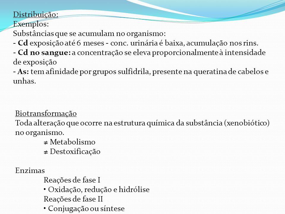 Distribuição: Exemplos: Substâncias que se acumulam no organismo: - Cd exposição até 6 meses - conc. urinária é baixa, acumulação nos rins.
