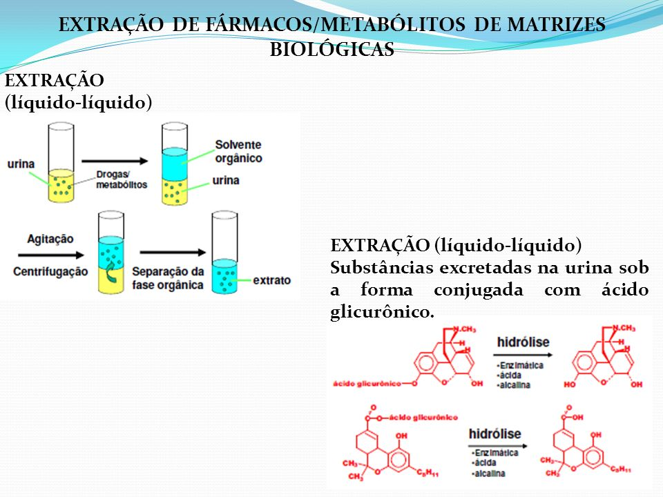 EXTRAÇÃO DE FÁRMACOS/METABÓLITOS DE MATRIZES BIOLÓGICAS