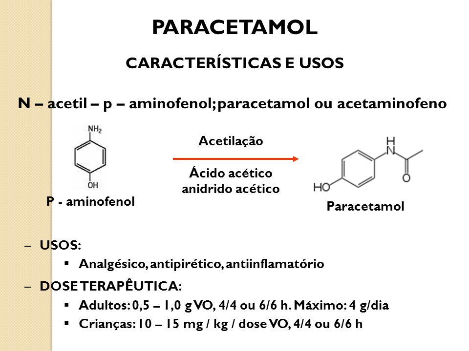 CARACTERÍSTICAS E USOS Ácido acético anidrido acético