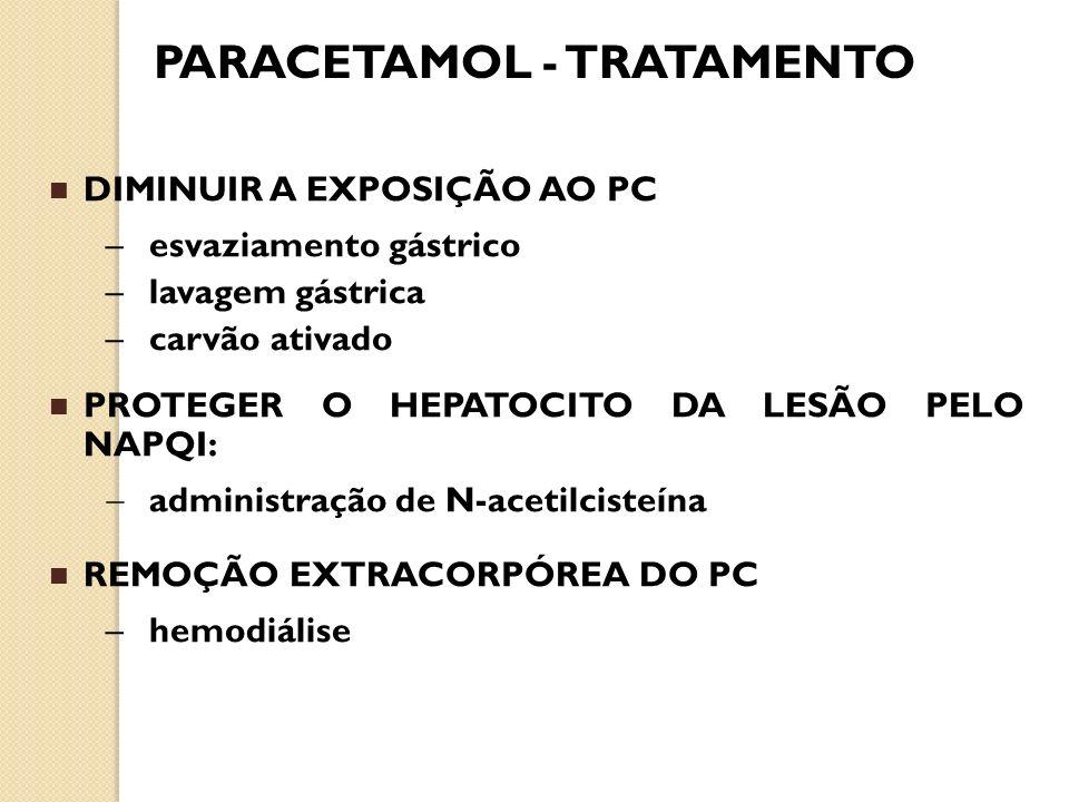 PARACETAMOL - TRATAMENTO