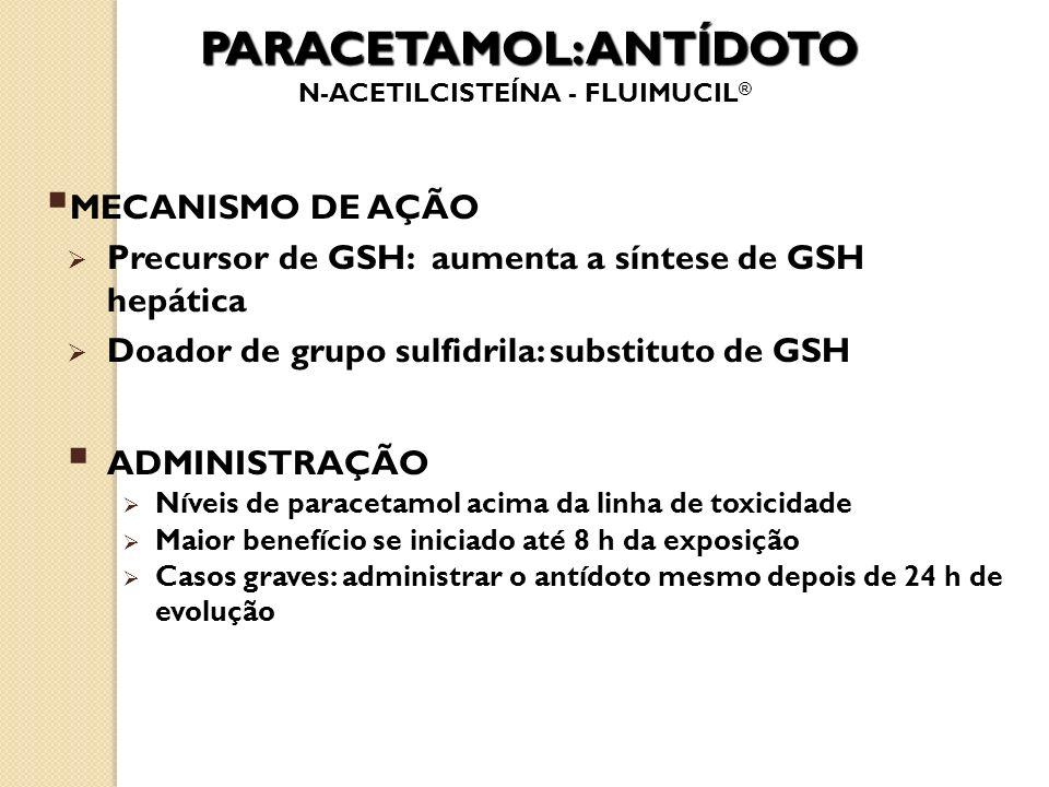 PARACETAMOL: ANTÍDOTO N-ACETILCISTEÍNA - FLUIMUCIL®
