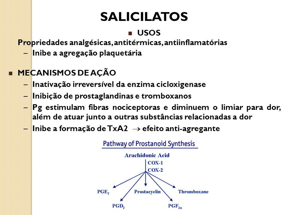 SALICILATOS USOS Propriedades analgésicas, antitérmicas, antiinflamatórias. Inibe a agregação plaquetária.