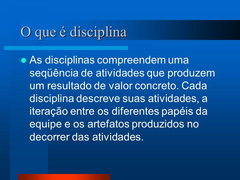 O que é disciplina