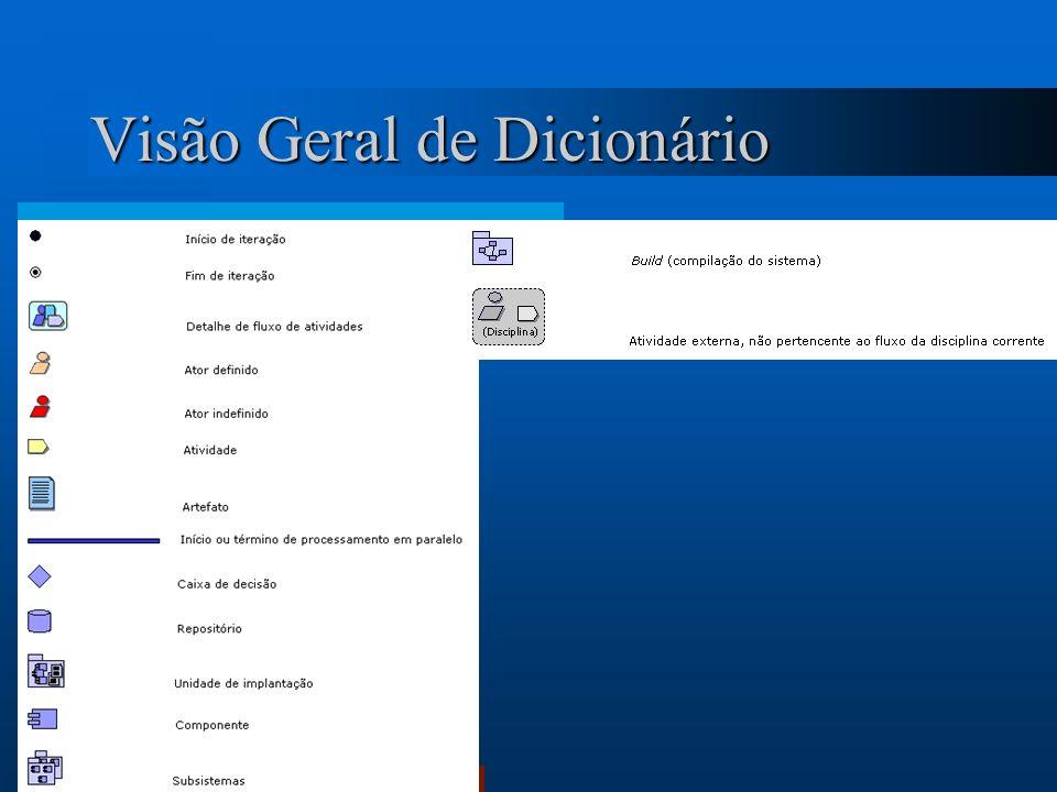 Visão Geral de Dicionário