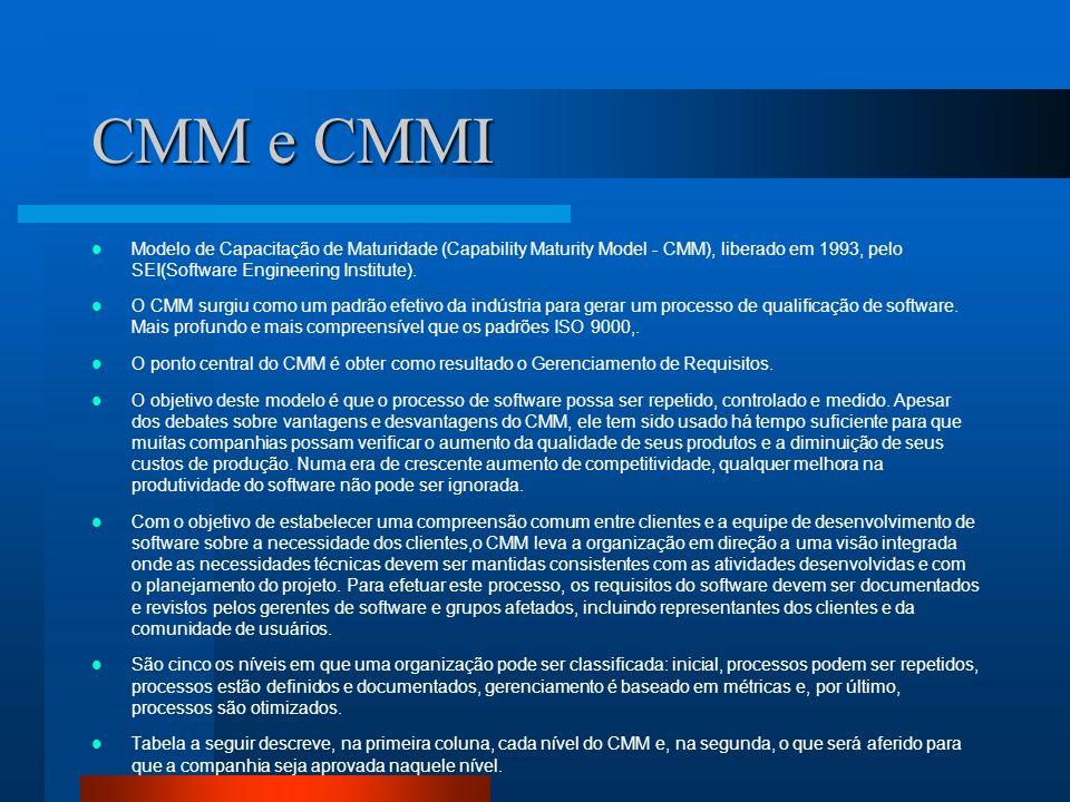 CMM e CMMI Modelo de Capacitação de Maturidade (Capability Maturity Model - CMM), liberado em 1993, pelo SEI(Software Engineering Institute).