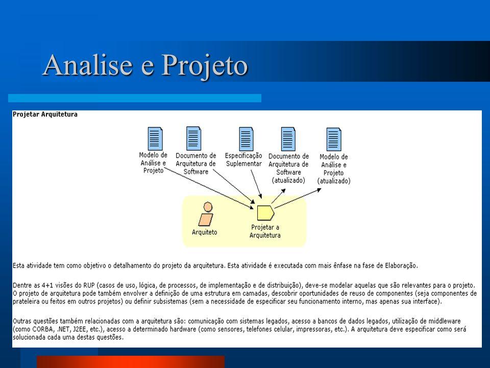 Analise e Projeto