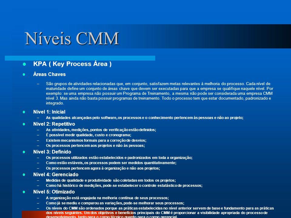 Níveis CMM KPA ( Key Process Área ) Áreas Chaves Nível 1: Inicial