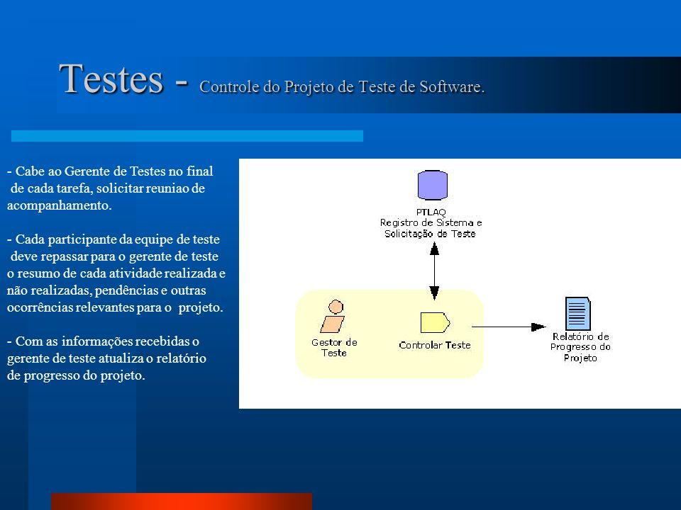 Testes - Controle do Projeto de Teste de Software.