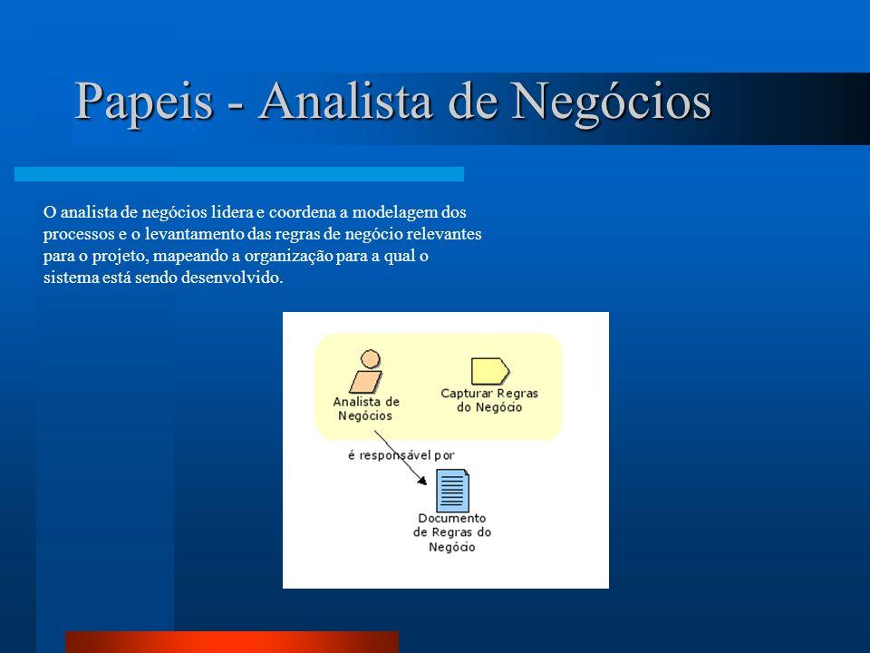 Papeis - Analista de Negócios