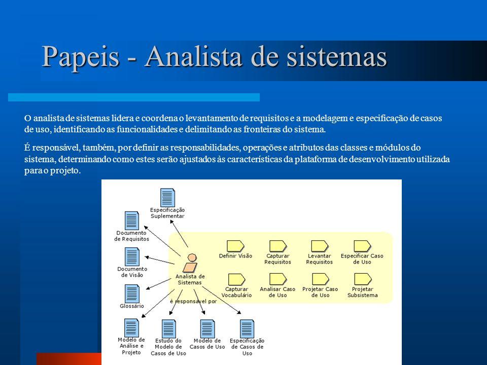 Papeis - Analista de sistemas