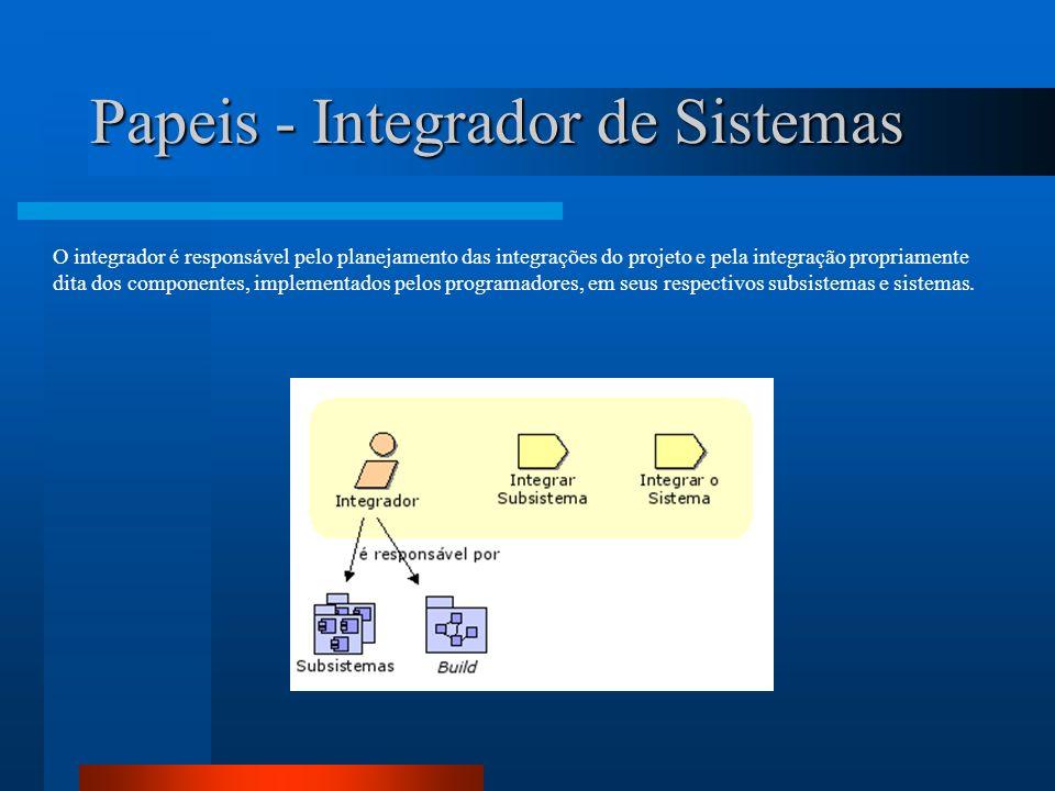 Papeis - Integrador de Sistemas