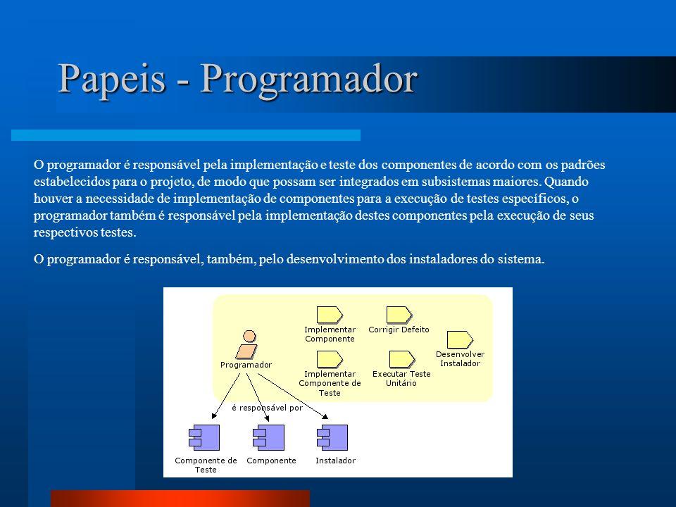 Papeis - Programador