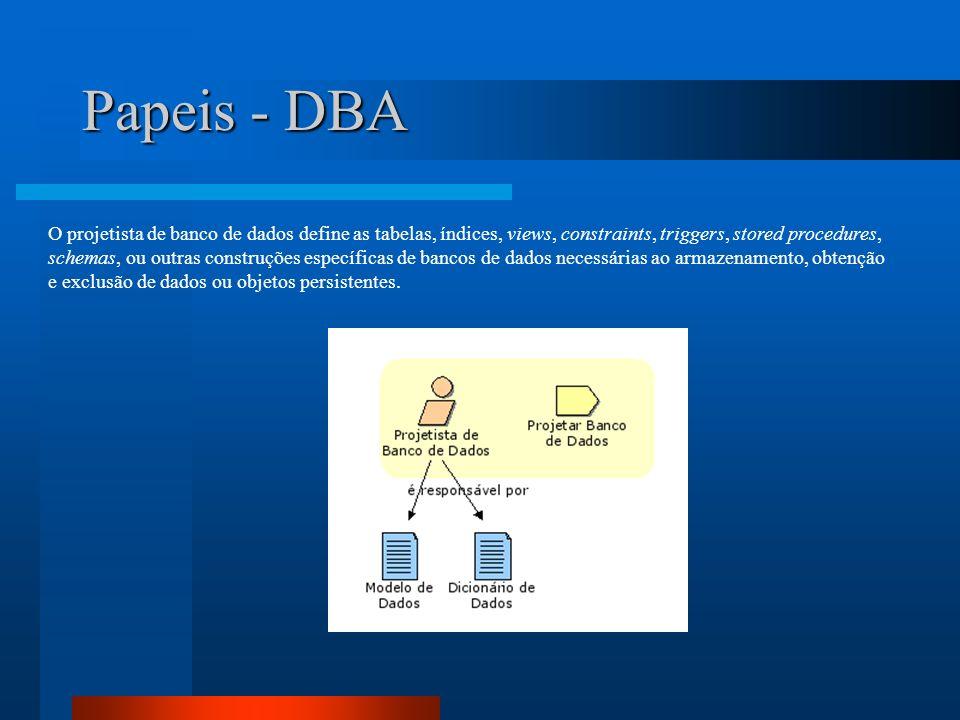 Papeis - DBA